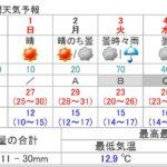 GW天気.jpg